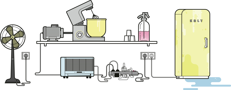 Tipps zum Energiesparen bei Elektrogeräten